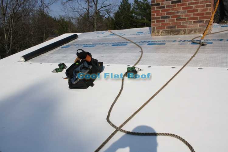 Flat roofing Westminster, MA