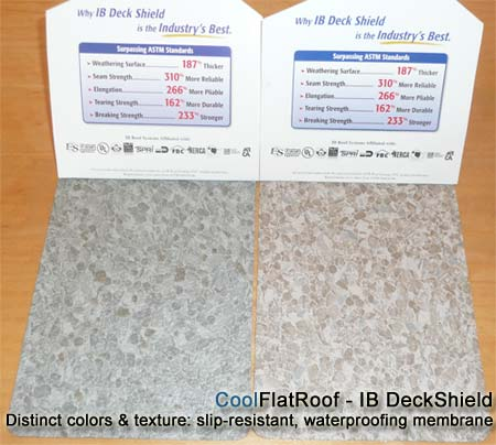 Flat Roof Decks And Patios Cool Flat Roof