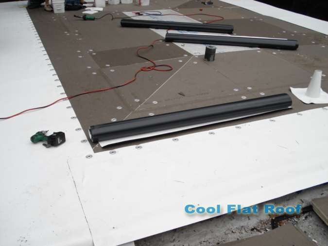 Flat Roof Installation : Close to you handbags darien ct by patrick